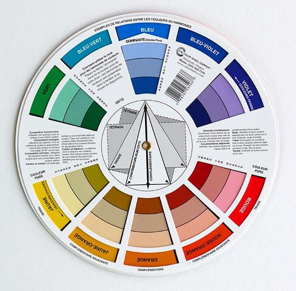 Cercle chromatique commerce