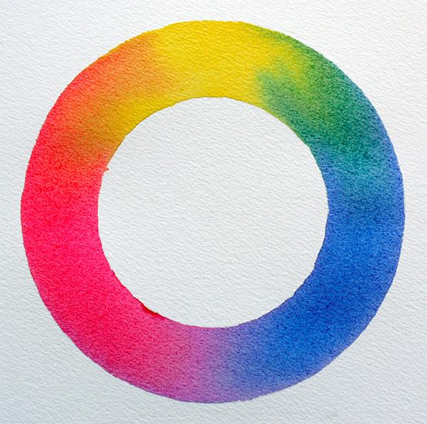 photo du cercle chromatique